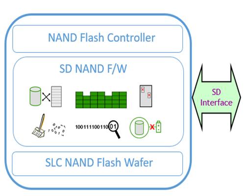 SD-NAND-.jpg