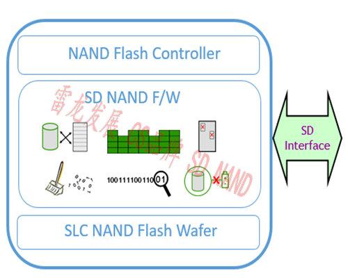SD-NAND-_.jpg