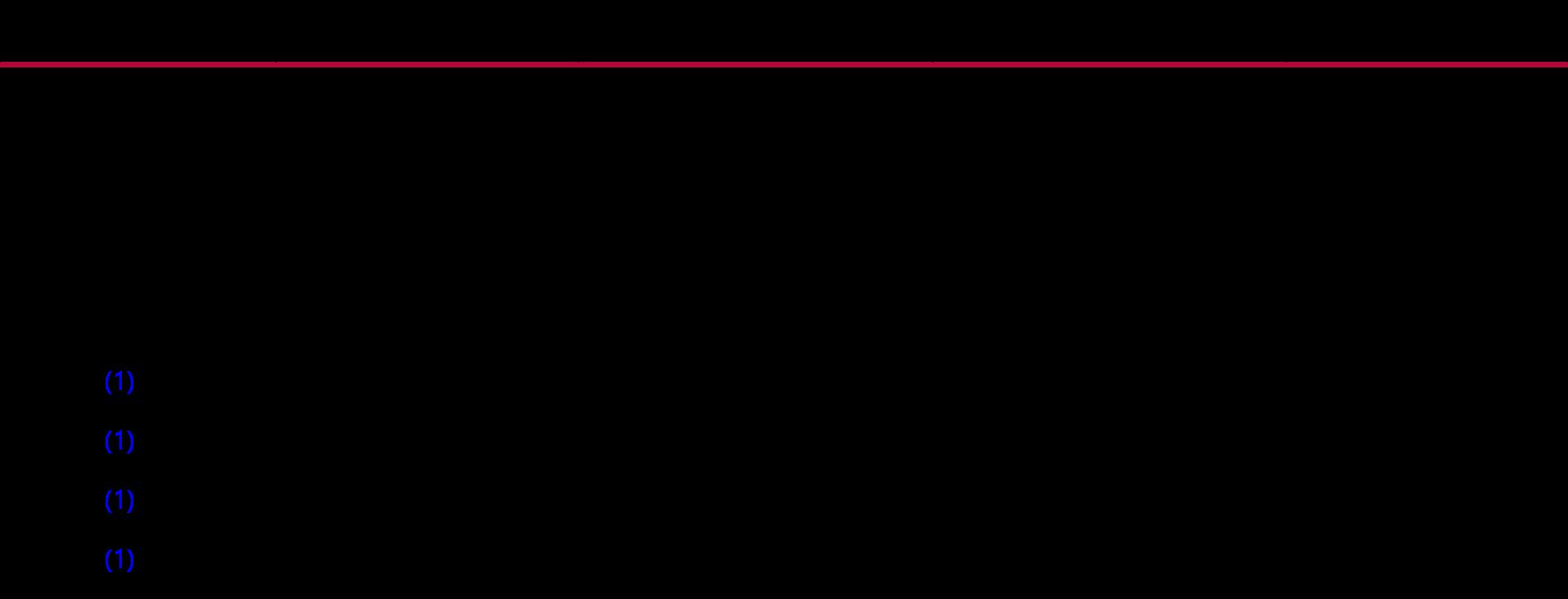 GTR-interconnect-matrix.png