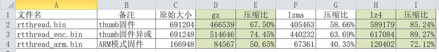 lz4-gz-lzma.png