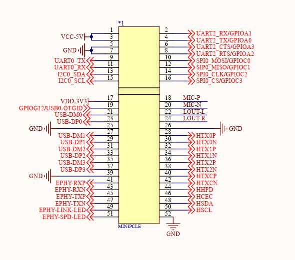 H3核心板引脚图.png